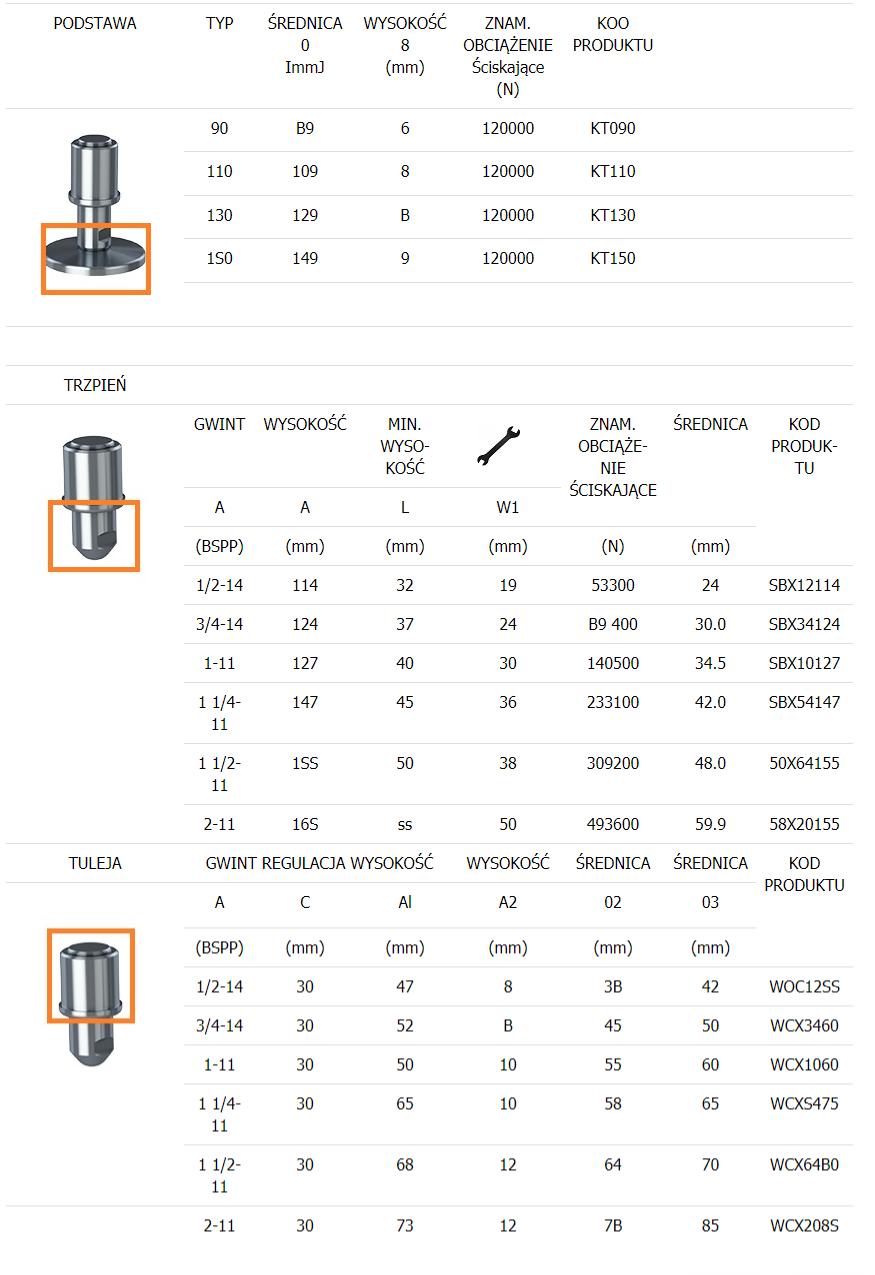 tabela stopki zbiorników typ KTSBX AS